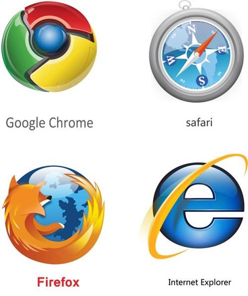 谷歌在chrome浏览器上下了大工夫图片