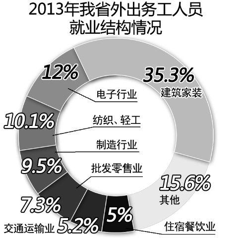 内蒙古总人口_2013年河南总人口