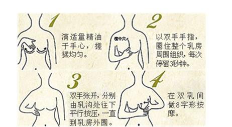 胸部按摩手法
