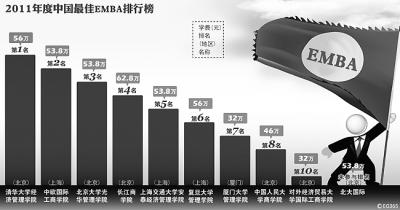 """王庆环:如何看待EMBA教育""""乱象""""?(1)_学界热议_光明网"""