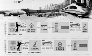 石家庄机场高铁候机楼正式启用(图)