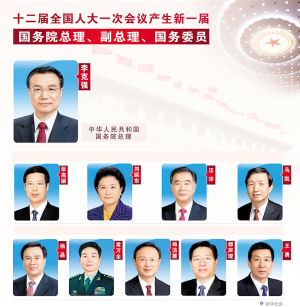 国务院图片 国务院副总理贪污图,最新国务院部长名单图 高清图片