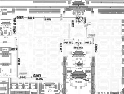 故宫御花园分流限流路线图