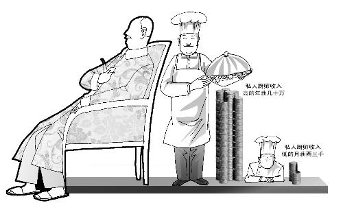 烤鸭店餐厅手绘平面布局图