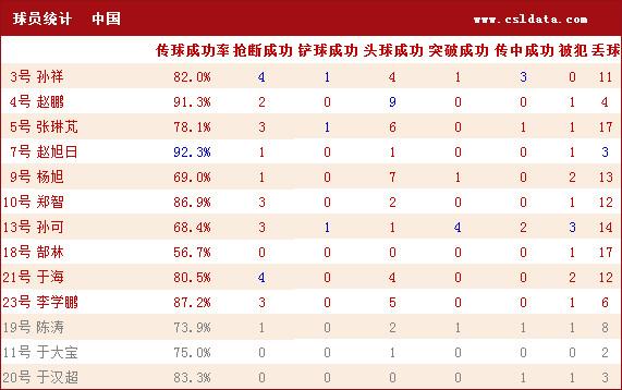 中国人口老龄化_中国人口多的优势
