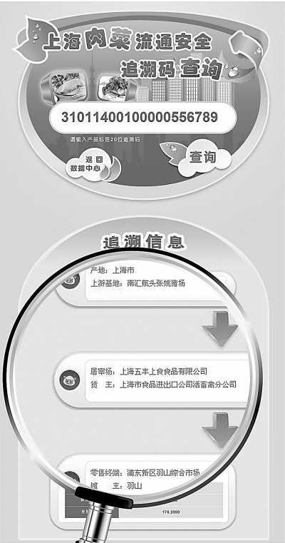 制图:张芳曼