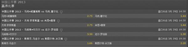 斯诺克中国赛1/4决赛赔率