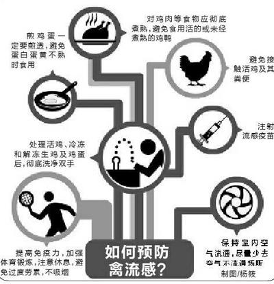 据新华社电 国家卫生和计划生育委员会3月31日通报,我国上海市和安徽省