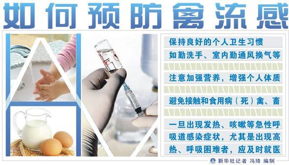 专家详解H7N9禽流感如何确诊并治疗 科学防控是关键