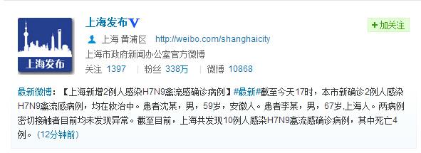 上海新增2例人感染H7N9禽流感确诊病例