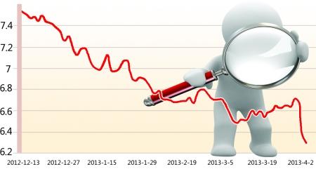 日元兑人民币一天暴跌5%为哪般(图)