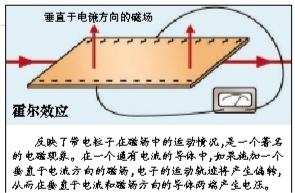 """新京报讯 中国科学家首次在实验中发现量子反常霍尔效应。著名物理学家、诺贝尔奖得主杨振宁昨日称赞这项科研成果是""""诺贝尔奖级""""的成绩。"""