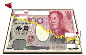 日元对人民币 半年贬值超20%(图)