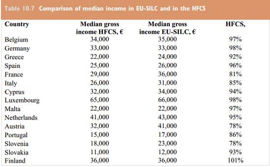 德国人均工资是多少_德国牧羊犬