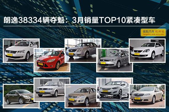 朗逸38334辆夺魁:3月销量TOP10紧凑型车