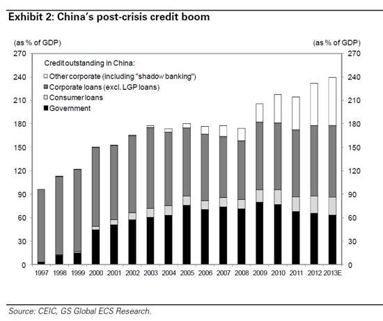 中国泡沫gdp_中国经济最强的10大城市 你家乡上榜了吗