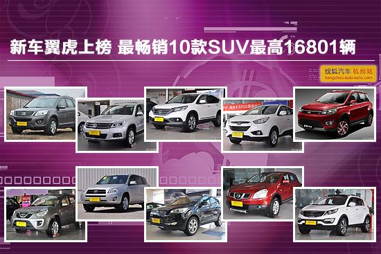 新车翼虎上榜 最畅销10款SUV最高16801辆
