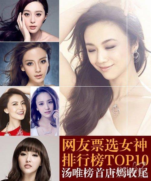 网选女神排行榜TOP10 汤唯榜首唐嫣收尾组图