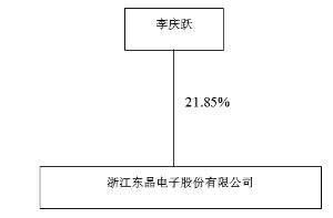 浙江东晶电子股份有限公司2012年度报告摘要