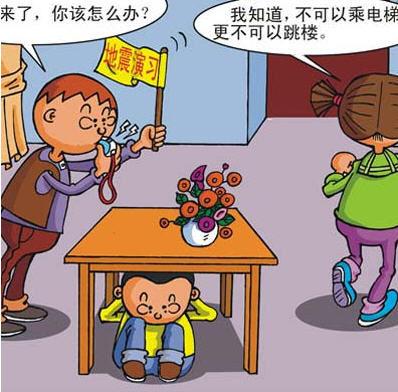 家庭消防逃生图儿童画_地震逃生对症下药 室内就近躲户外蹲或趴(1)_热点荟萃