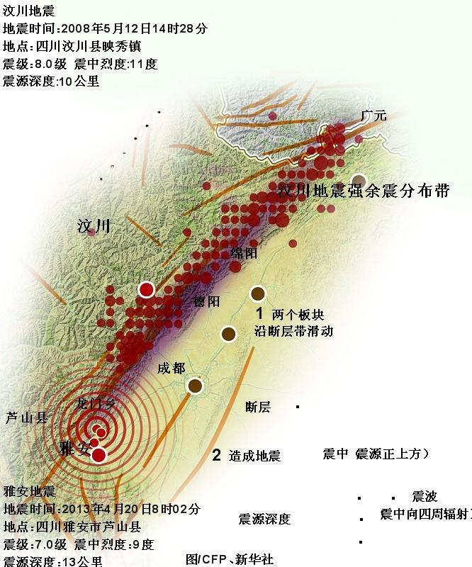 龙门山断裂带-地震带 地震带 qq2936695267图片
