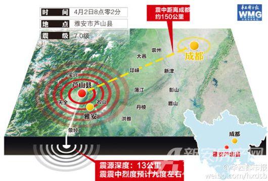 四川雅安地震图。