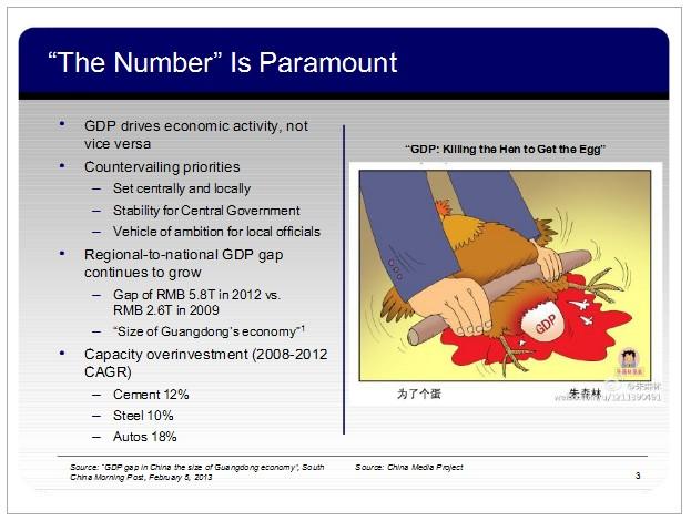空头大鳄查诺斯:做空中国的逻辑(演讲PPT)