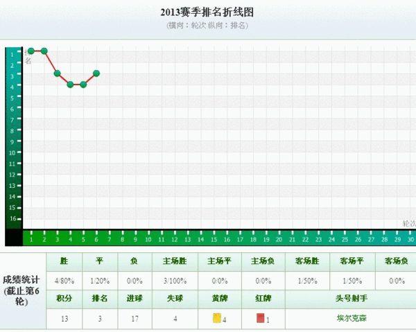 01广州恒大