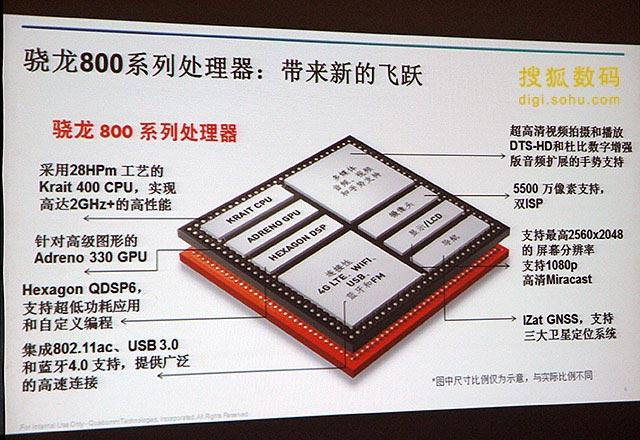 高通推骁龙800\/600处理器:芯片型号配置公开