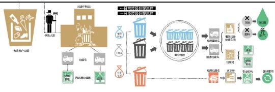 环保管理组织结构图