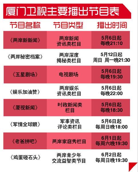 厦门卫视主要节目编排表