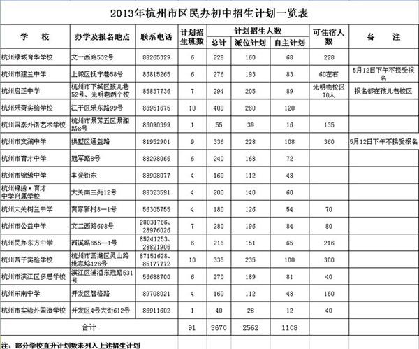 2013年杭州市区报名地址v地址本周末民办(图)中29初中部初中南京图片