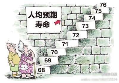 南京人口管理干部学院_南京人口平均寿命