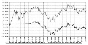 诺安油气能源股票证券投资基金(LOF)招募说明