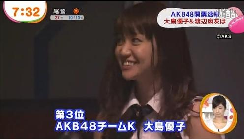 总后黄伟业_AKB48总选举:HKT48指原莉乃成黑马列首位(组图)-搜狐福建