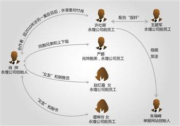 本报记者 沐洁 北京报道
