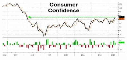 美房价创七年最大涨幅 放缓qe获进一步支持(组图)图片