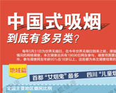 2013世界无烟日:中国式吸烟有多另类?