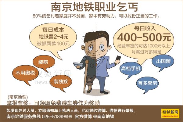 南京地铁职业乞丐