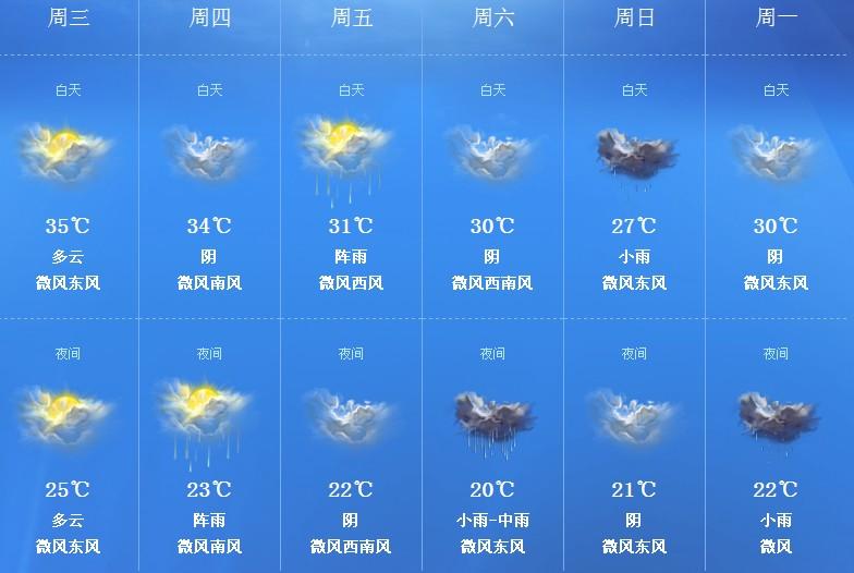 乌海天气预报一周天气预报15天+