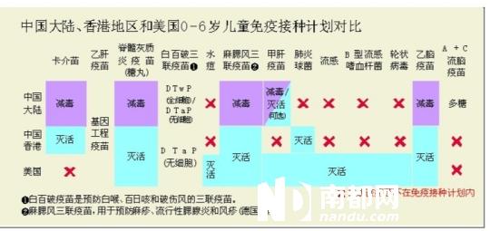 北京28中国年疫苗接种达10亿剂次 千余孩子患后遗症