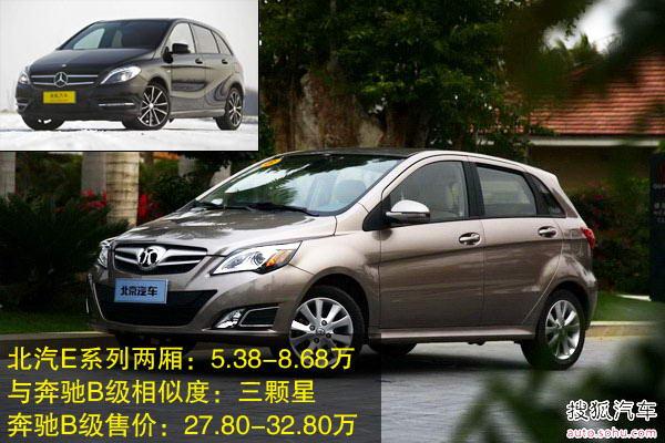 于一辆车来说,有一副好卖相在中国市场绝对好使,不管到底开着图片