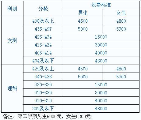 毛坦厂中学2013年高中复习班招生简章高中沈阳市第七十六图片