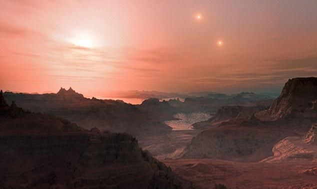站在这三颗星球的任意一颗上,都能在天空中看到三个太阳
