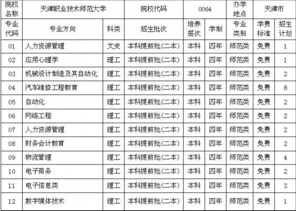 天津廊道电力师范大学招30名免费中职师范生cad技术图标通风口职业图片