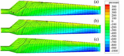 搞-流-b-插-在线_图3 叶片表面压力云图与极限流线分布,其中,来流风速为7 m/s,(a),(b)