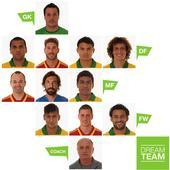 FIFA评联合会杯梦之队 巴西7人入选托雷斯入围