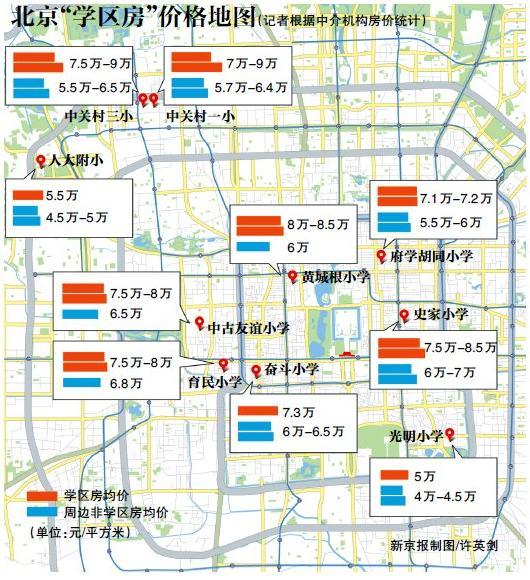 北京再现天价学区房 网友:能培养出比尔·盖茨么?
