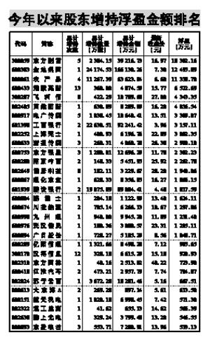 收入证明范本_揭秘朝鲜人民真实收入_账面收入