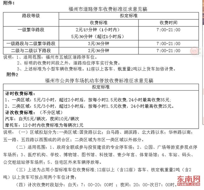 福州拟调整停车费收费标准 向社会征求意见(图